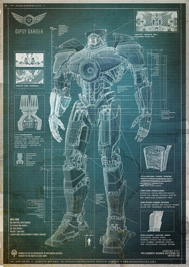 Blueprint de un Jaeger de Pacific Rim... modo palote ON