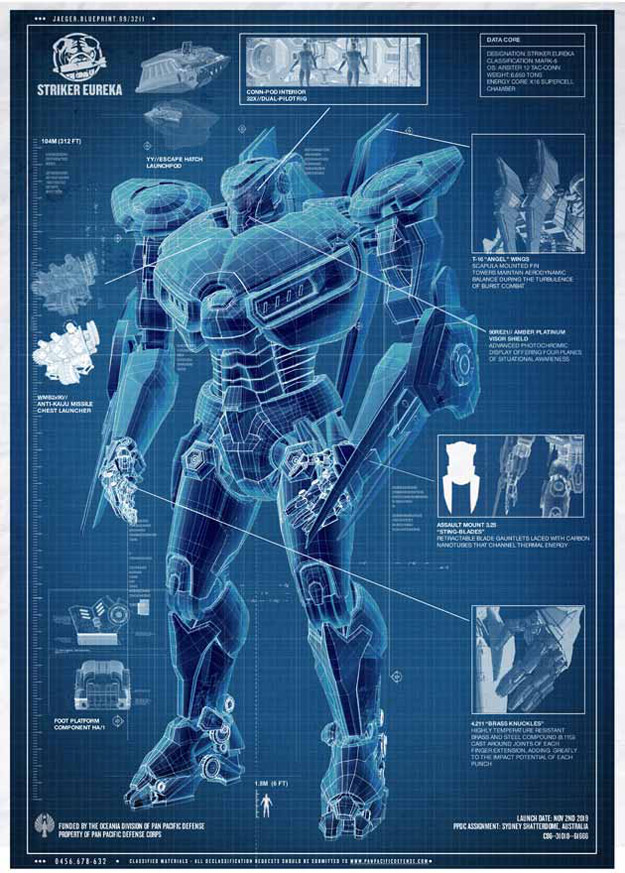 Blueprint del Jaeger Striker Eureka