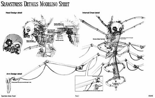 Diseño de las criaturas de 9: la costurera en detalle